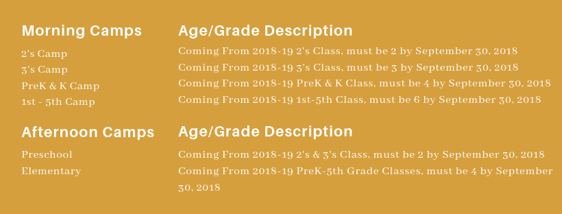 Age_Grade Description Coming From 2018 19 3s Class must be 3 by September 30 2018 1